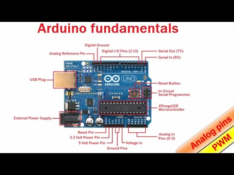 hqdefault20191028061708am - can arduino analog pins be used as pwm?